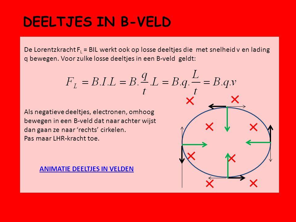 DEELTJES IN B-VELD De Lorentzkracht F L = BIL werkt ook op losse deeltjes die met snelheid v en lading q bewegen. Voor zulke losse deeltjes in een B-v