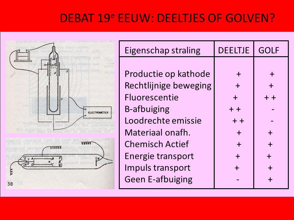 DEBAT 19 e EEUW: DEELTJES OF GOLVEN? Eigenschap straling DEELTJE GOLF Productie op kathode + + Rechtlijnige beweging + + Fluorescentie + + + B-afbuigi