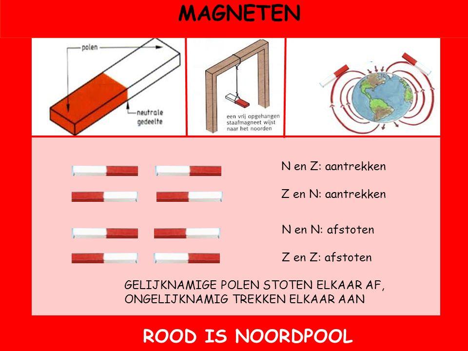MAGNETISCH VELD Magneetveld geeft richting kompasnaald Veldlijnen van N naar Z Gesloten kromme lijnen Loodrecht oppervlak magneet RADIEEL VELD HOMOGEEN VELD N N Z FLAPOREN