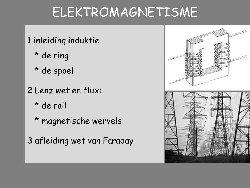 1 inleiding induktie * de ring * de spoel 2 Lenz wet en flux: * de rail * magnetische wervels 3 afleiding wet van Faraday ELEKTROMAGNETISME