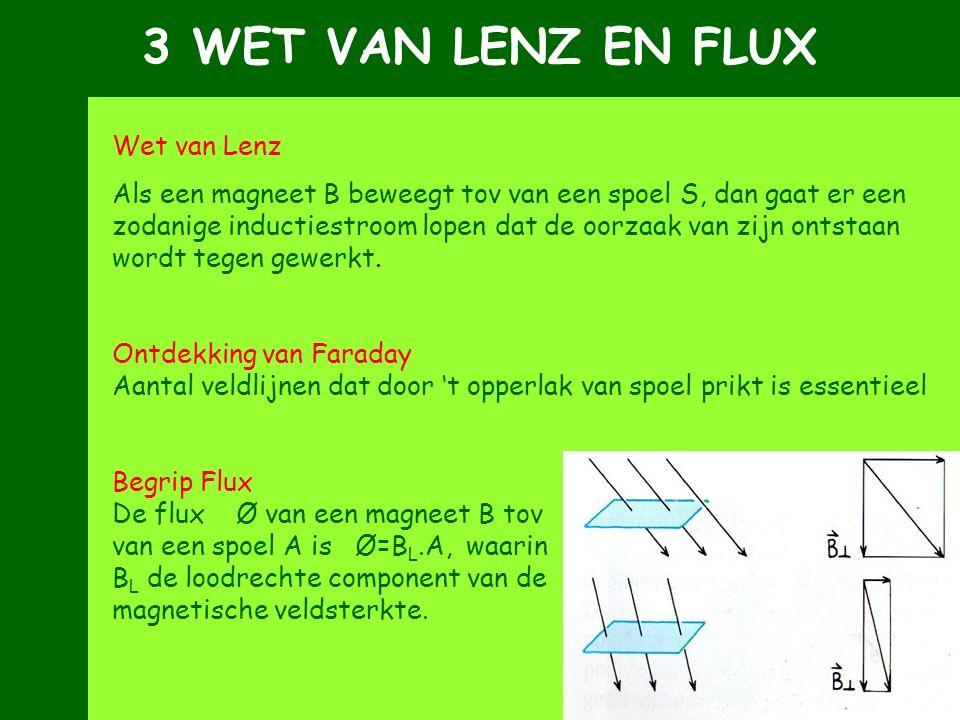 3 WET VAN LENZ EN FLUX Wet van Lenz Als een magneet B beweegt tov van een spoel S, dan gaat er een zodanige inductiestroom lopen dat de oorzaak van zi