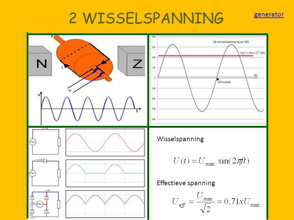 2 WISSELSPANNING generator Wisselspanning Effectieve spanning