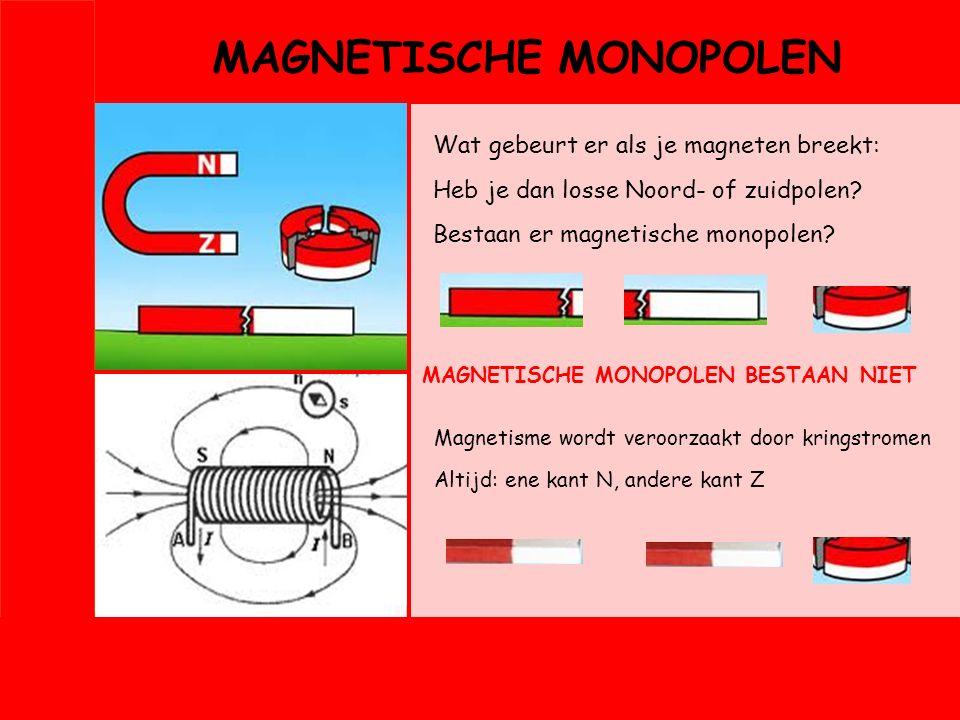 MAGNETISCHE MONOPOLEN Wat gebeurt er als je magneten breekt: Heb je dan losse Noord- of zuidpolen? Bestaan er magnetische monopolen? MAGNETISCHE MONOP
