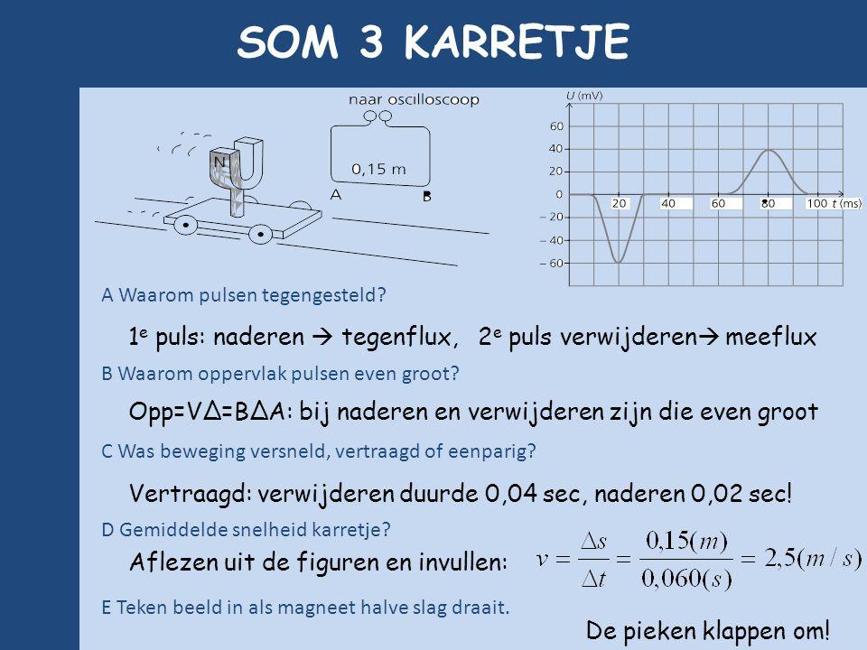 SOM 3 KARRETJE A Waarom pulsen tegengesteld? B Waarom oppervlak pulsen even groot? C Was beweging versneld, vertraagd of eenparig? D Gemiddelde snelhe