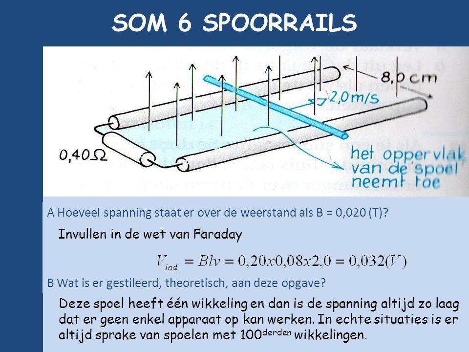 SOM 6 SPOORRAILS A Hoeveel spanning staat er over de weerstand als B = 0,020 (T)? B Wat is er gestileerd, theoretisch, aan deze opgave? Invullen in de