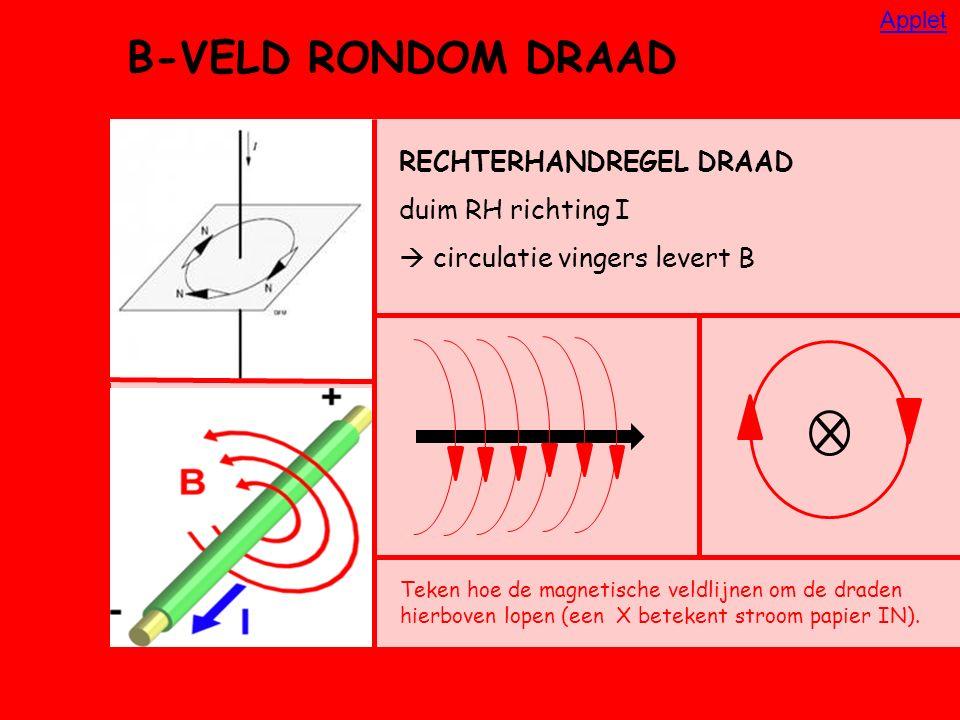 B-VELD RONDOM DRAAD RECHTERHANDREGEL DRAAD duim RH richting I  circulatie vingers levert B Applet Teken hoe de magnetische veldlijnen om de draden hi