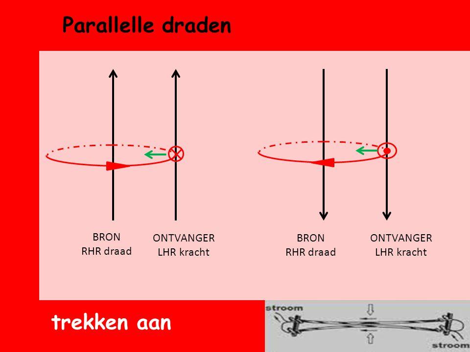 Anti-parallelle draden BRON RHR draad BRON RHR draad ONTVANGER LHR kracht ONTVANGER LHR kracht stoten af