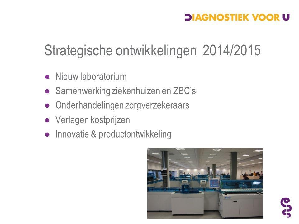 Strategische ontwikkelingen 2014/2015 ●Nieuw laboratorium ●Samenwerking ziekenhuizen en ZBC's ●Onderhandelingen zorgverzekeraars ●Verlagen kostprijzen
