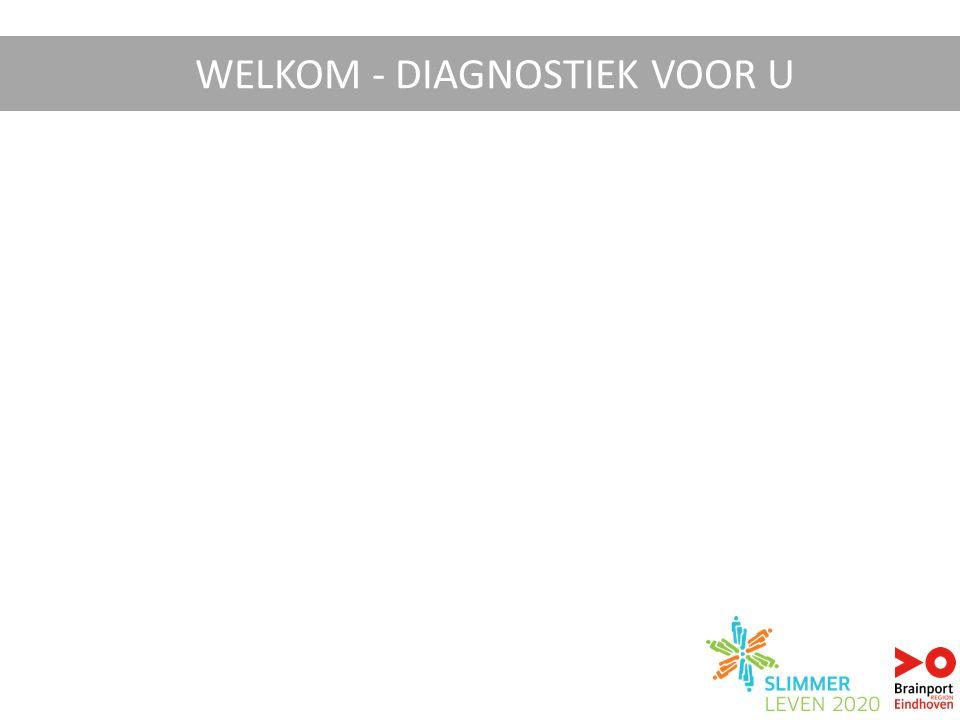 Introductie Diagnostiek voor U