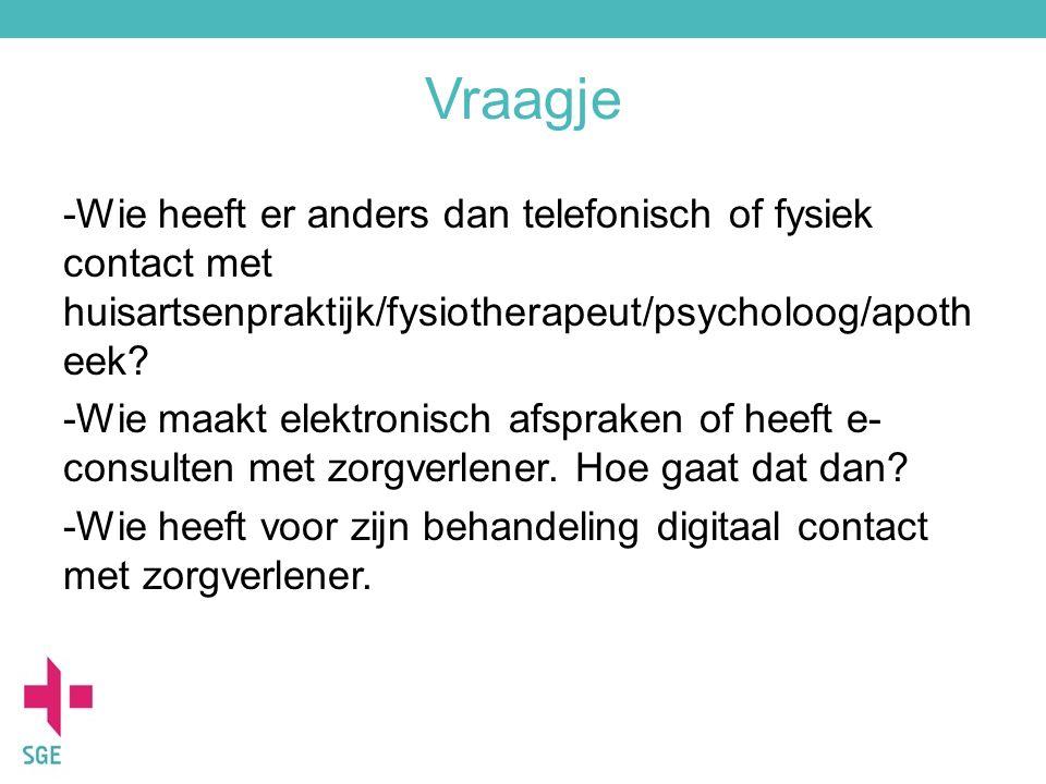 Vraagje -Wie heeft er anders dan telefonisch of fysiek contact met huisartsenpraktijk/fysiotherapeut/psycholoog/apoth eek.
