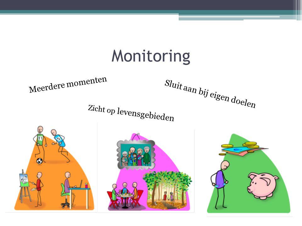 Monitoring Meerdere momenten Zicht op levensgebieden Sluit aan bij eigen doelen