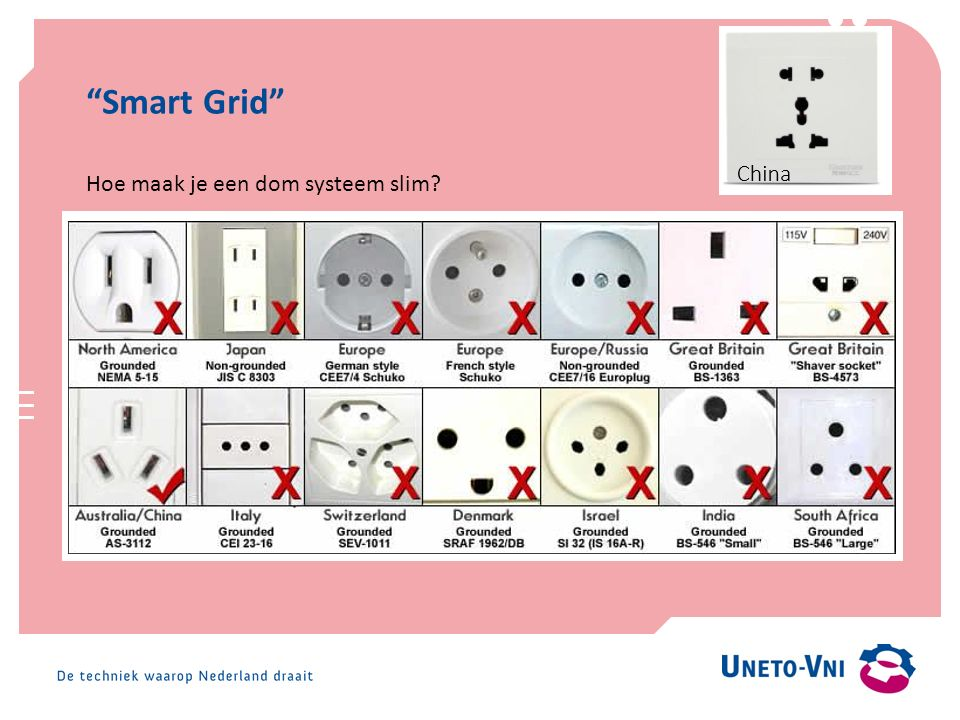 Hoofdkleuren: R: 0 G: 75 B: 149 R: 189 G: 0 B: 103 R: 245 G: 234 B: 207 R: 223 G: 224 B: 225 R: 248 G: 186 B: 136 R: 190 G: 227 B: 238 R: 193 G: 215 B: 132 R: 243 G: 168 B: 173 Secundaire kleuren: Arial 18 pt Arial Bold 28 pt Template:Inhoudsopgave Smart Grid Hoe maak je een dom systeem slim