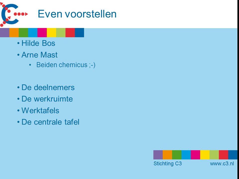 Even voorstellen Hilde Bos Arne Mast Beiden chemicus ;-) De deelnemers De werkruimte Werktafels De centrale tafel