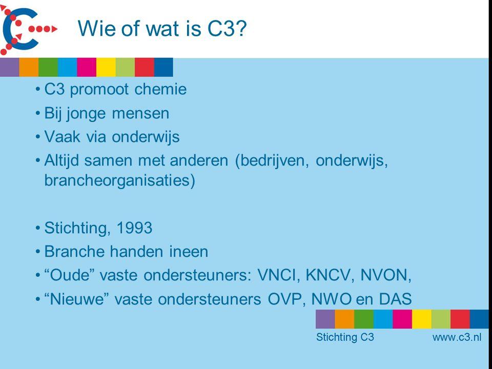 Wie of wat is C3? C3 promoot chemie Bij jonge mensen Vaak via onderwijs Altijd samen met anderen (bedrijven, onderwijs, brancheorganisaties) Stichting