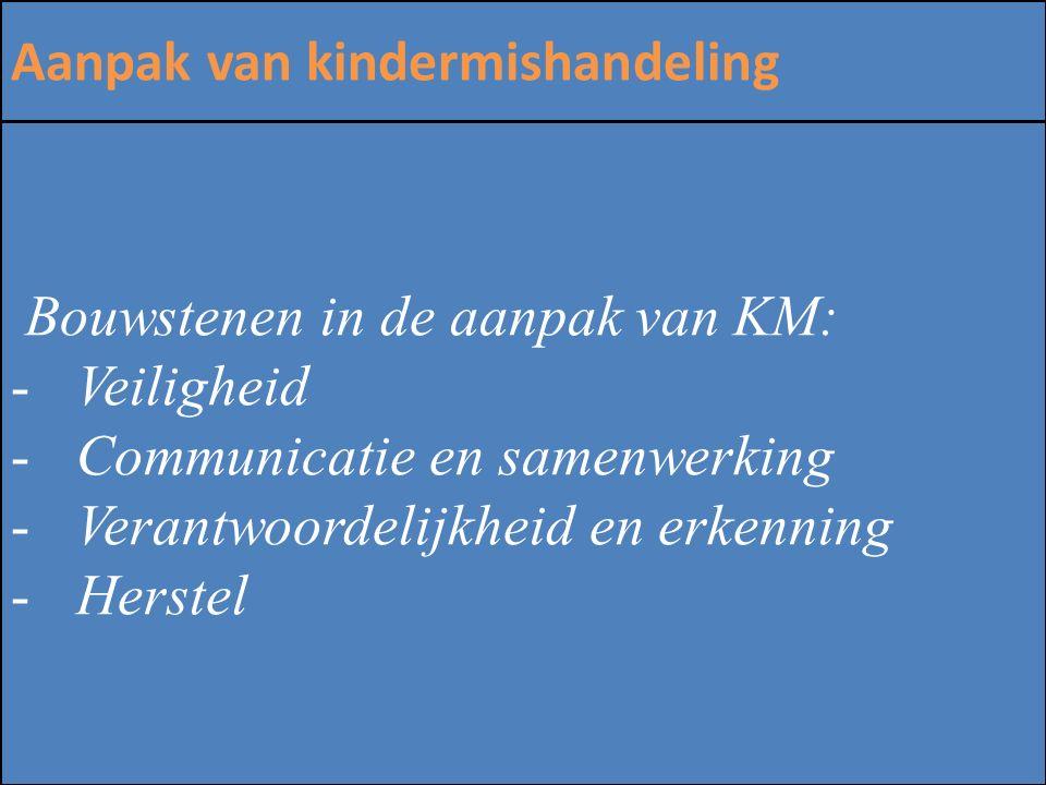 ZINLOOS GEWELD Aanpak van kindermishandeling Bouwstenen in de aanpak van KM: -Veiligheid -Communicatie en samenwerking -Verantwoordelijkheid en erkenn