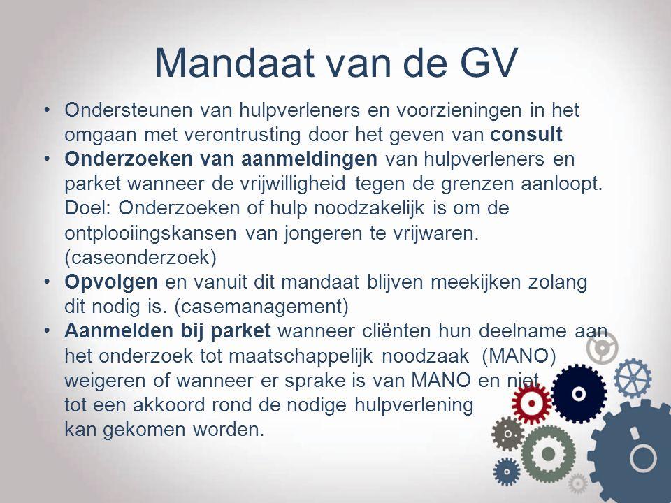 Mandaat van de GV Ondersteunen van hulpverleners en voorzieningen in het omgaan met verontrusting door het geven van consult Onderzoeken van aanmeldin