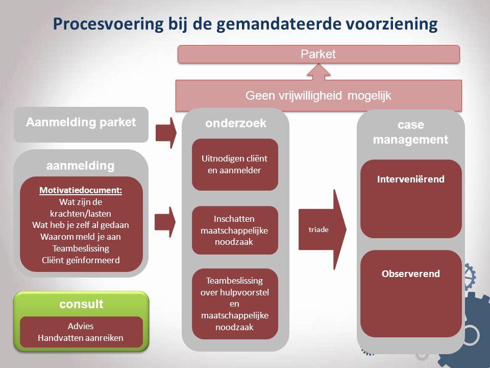 Geen vrijwilligheid mogelijk onderzoek case management triade Uitnodigen cliënt en aanmelder Inschatten maatschappelijke noodzaak Teambeslissing over