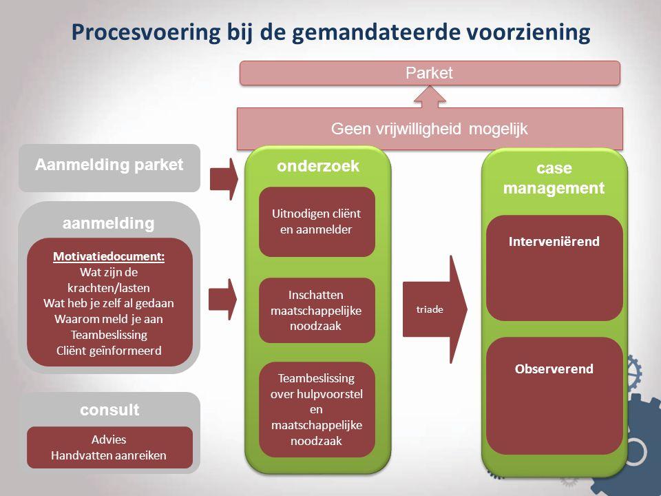 Geen vrijwilligheid mogelijk onderzoek case management case management triade Uitnodigen cliënt en aanmelder Inschatten maatschappelijke noodzaak Team