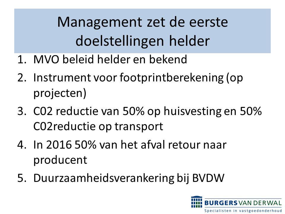 Management zet de eerste doelstellingen helder 1.MVO beleid helder en bekend 2.Instrument voor footprintberekening (op projecten) 3.C02 reductie van 50% op huisvesting en 50% C02reductie op transport 4.In 2016 50% van het afval retour naar producent 5.Duurzaamheidsverankering bij BVDW