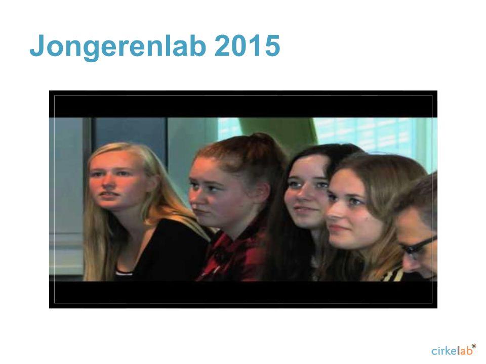 Jongerenlab 2015