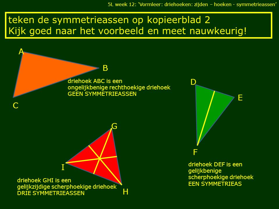 blz 16 oefening 1 Onderzoek de eigenschappen en benoem de driehoeken naar de zijden en de hoeken 5L week 12: 'Vormleer: driehoeken: zijden – hoeken - symmetrieassen'