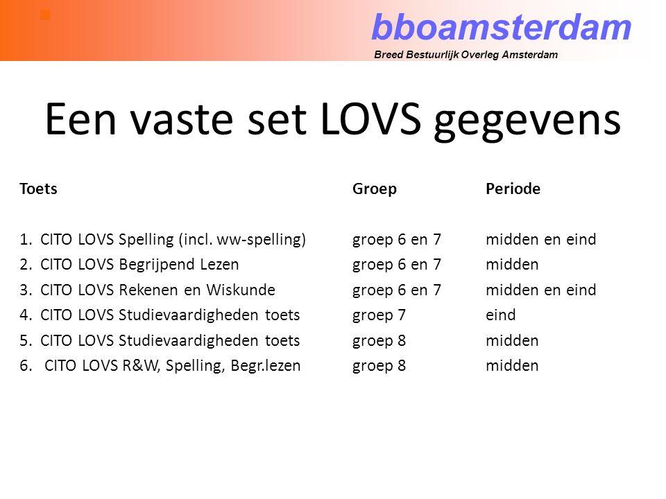 bboamsterdam Breed Bestuurlijk Overleg Amsterdam Een vaste set LOVS gegevens ToetsGroepPeriode 1.