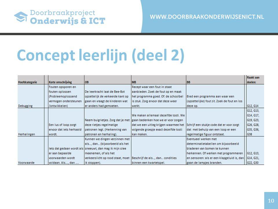 10 Concept leerlijn (deel 2)