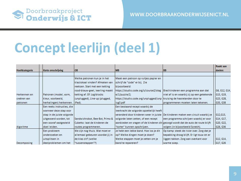 9 Concept leerlijn (deel 1)