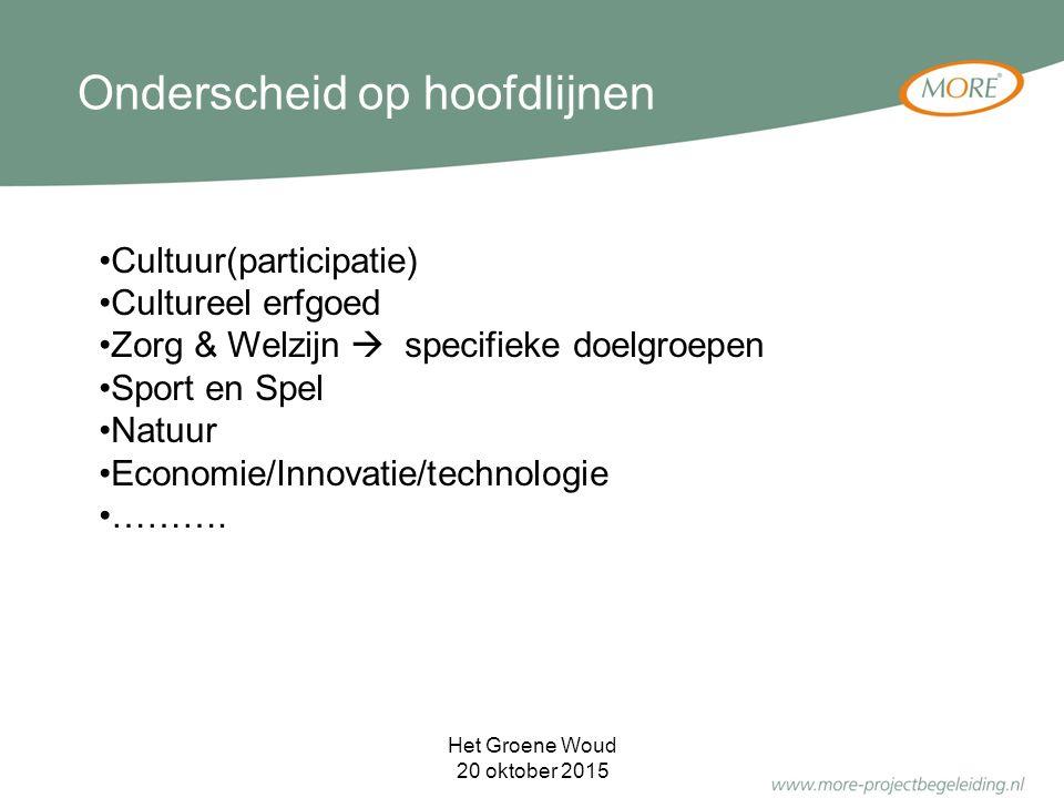 Cultuur(participatie) Cultureel erfgoed Zorg & Welzijn  specifieke doelgroepen Sport en Spel Natuur Economie/Innovatie/technologie ……….