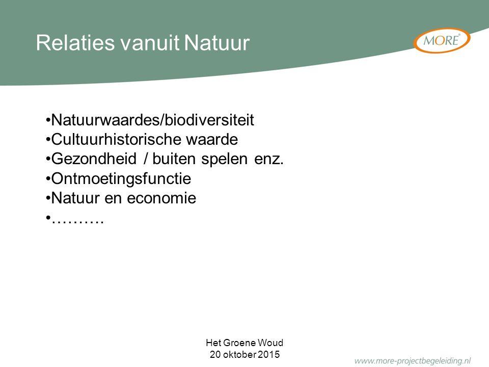 Natuurwaardes/biodiversiteit Cultuurhistorische waarde Gezondheid / buiten spelen enz.