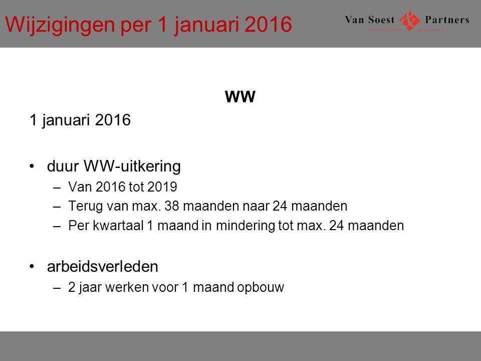 Wijzigingen per 1 januari 2016 WW 1 januari 2016 duur WW-uitkering –Van 2016 tot 2019 –Terug van max.
