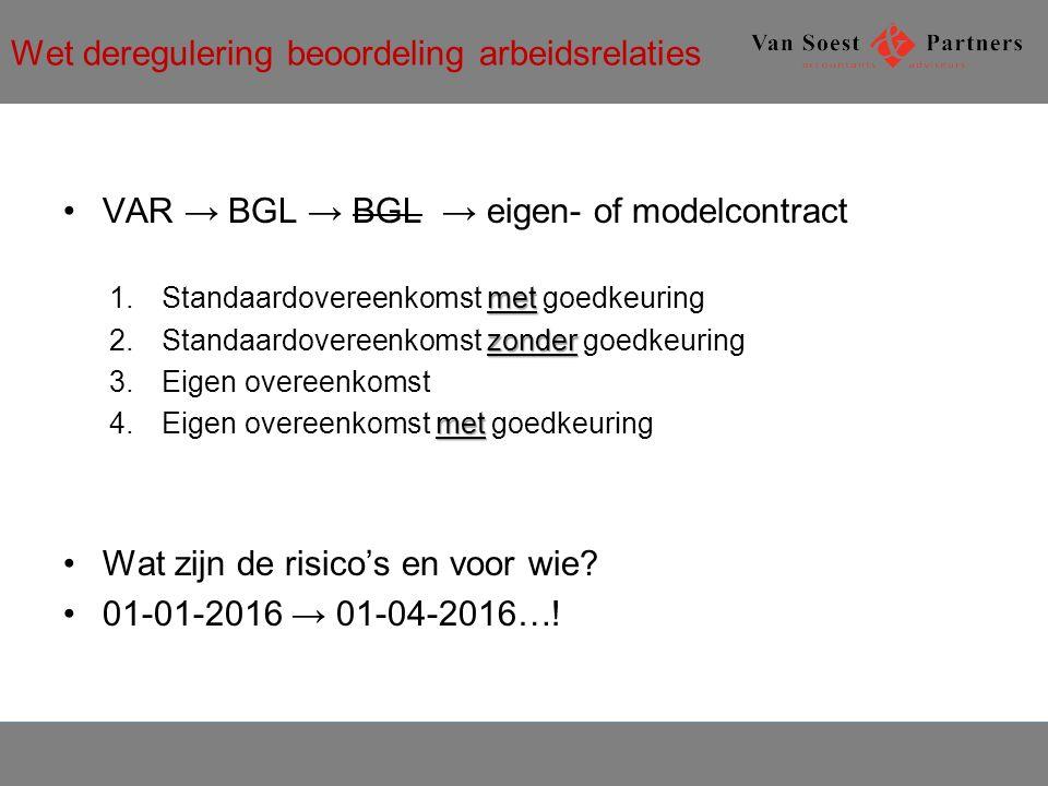VAR → BGL → BGL → eigen- of modelcontract met 1.Standaardovereenkomst met goedkeuring zonder 2.Standaardovereenkomst zonder goedkeuring 3.Eigen overeenkomst met 4.Eigen overeenkomst met goedkeuring Wat zijn de risico's en voor wie.