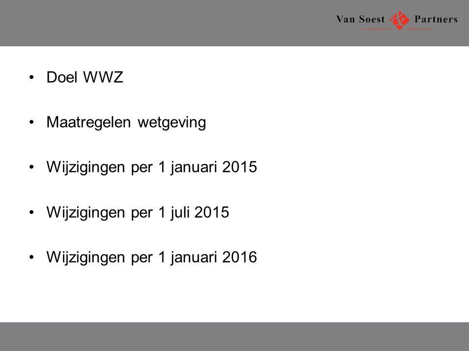 Doel WWZ Maatregelen wetgeving Wijzigingen per 1 januari 2015 Wijzigingen per 1 juli 2015 Wijzigingen per 1 januari 2016