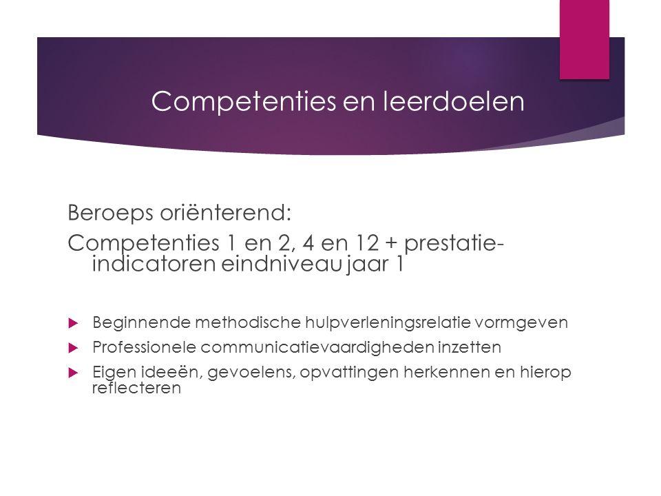 Competenties en leerdoelen Beroeps oriënterend: Competenties 1 en 2, 4 en 12 + prestatie- indicatoren eindniveau jaar 1  Beginnende methodische hulpv