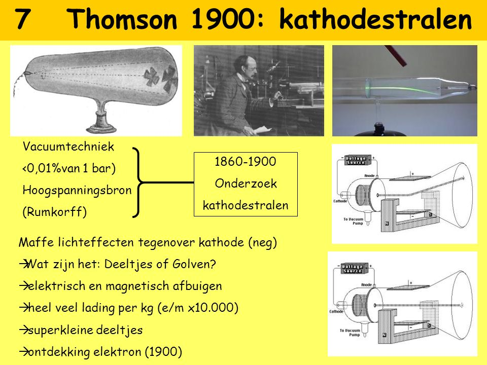 7 Thomson 1900: kathodestralen Vacuumtechniek <0,01%van 1 bar) Hoogspanningsbron (Rumkorff) 1860-1900 Onderzoek kathodestralen Maffe lichteffecten teg