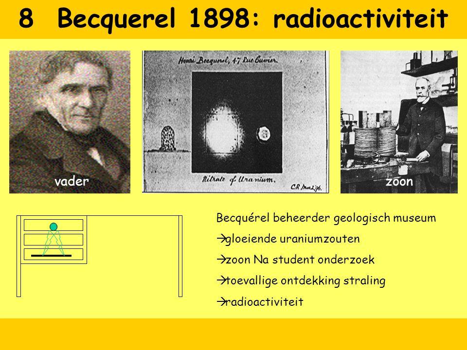 8 Becquerel 1898: radioactiviteit vaderzoon Becquérel beheerder geologisch museum  gloeiende uraniumzouten  zoon Na student onderzoek  toevallige o