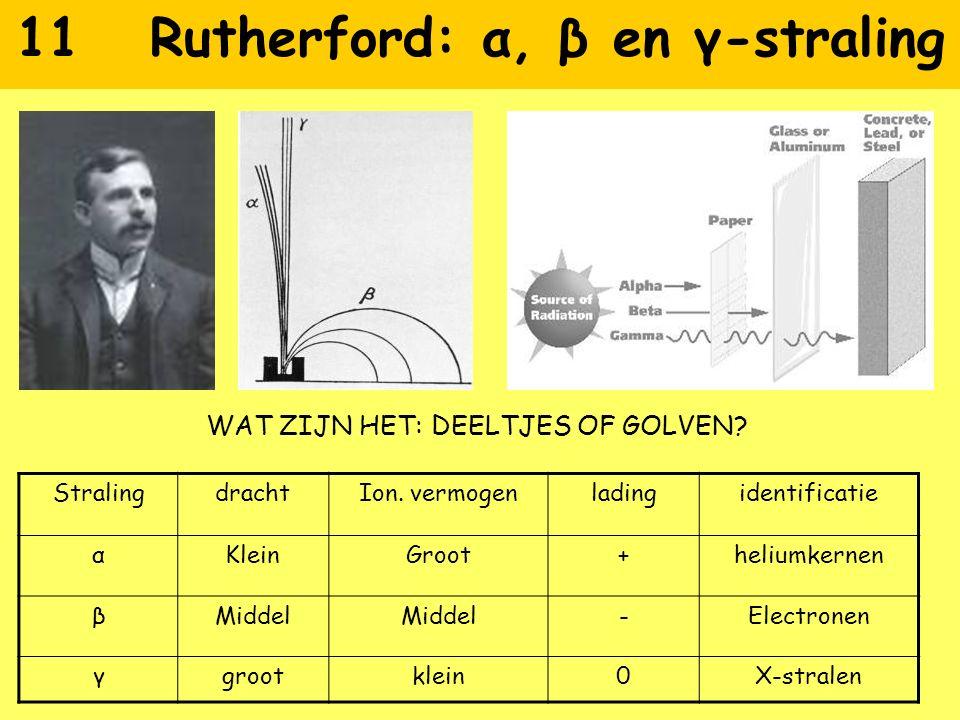 11 Rutherford: α, β en γ-straling StralingdrachtIon. vermogenladingidentificatie αKleinGroot+heliumkernen βMiddel -Electronen γgrootklein0X-stralen WA