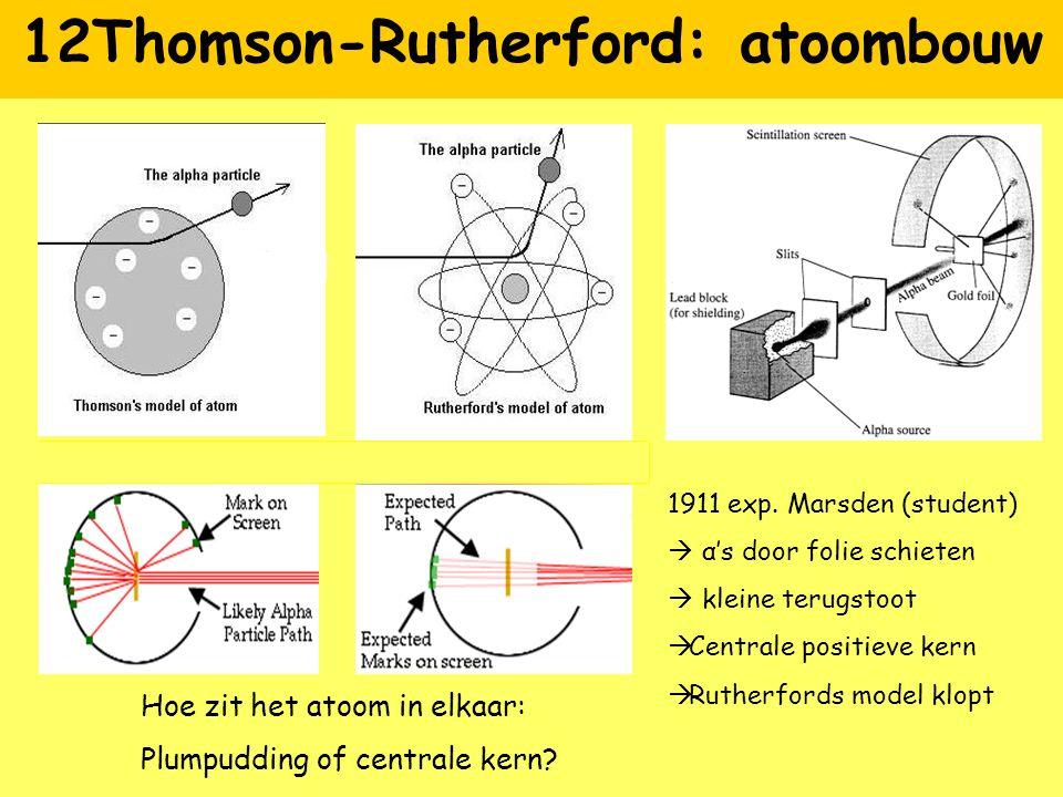 12Thomson-Rutherford: atoombouw Hoe zit het atoom in elkaar: Plumpudding of centrale kern? 1911 exp. Marsden (student)  α's door folie schieten  kle