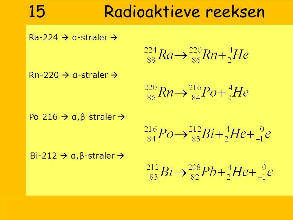 15 Radioaktieve reeksen Ra-224  α-straler  Rn-220  α-straler  Po-216  α,β-straler  Bi-212  α,β-straler 