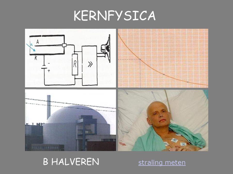 KERNFYSICA B HALVEREN straling meten