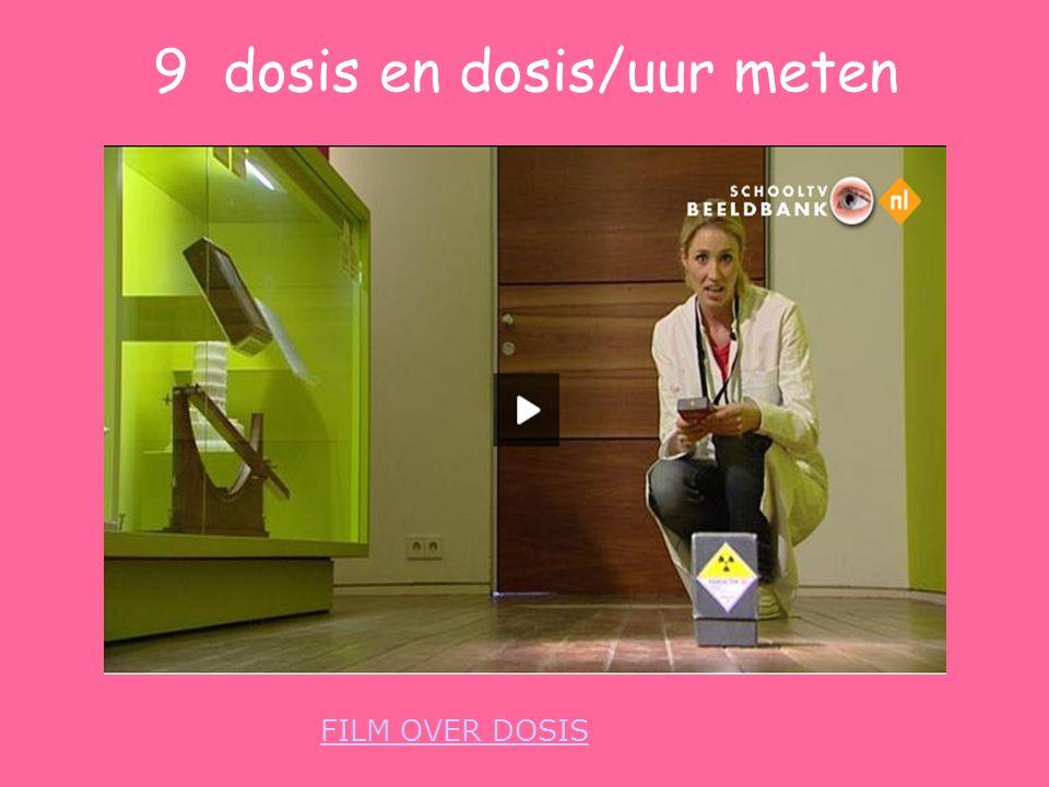 9 dosis en dosis/uur meten FILM OVER DOSIS