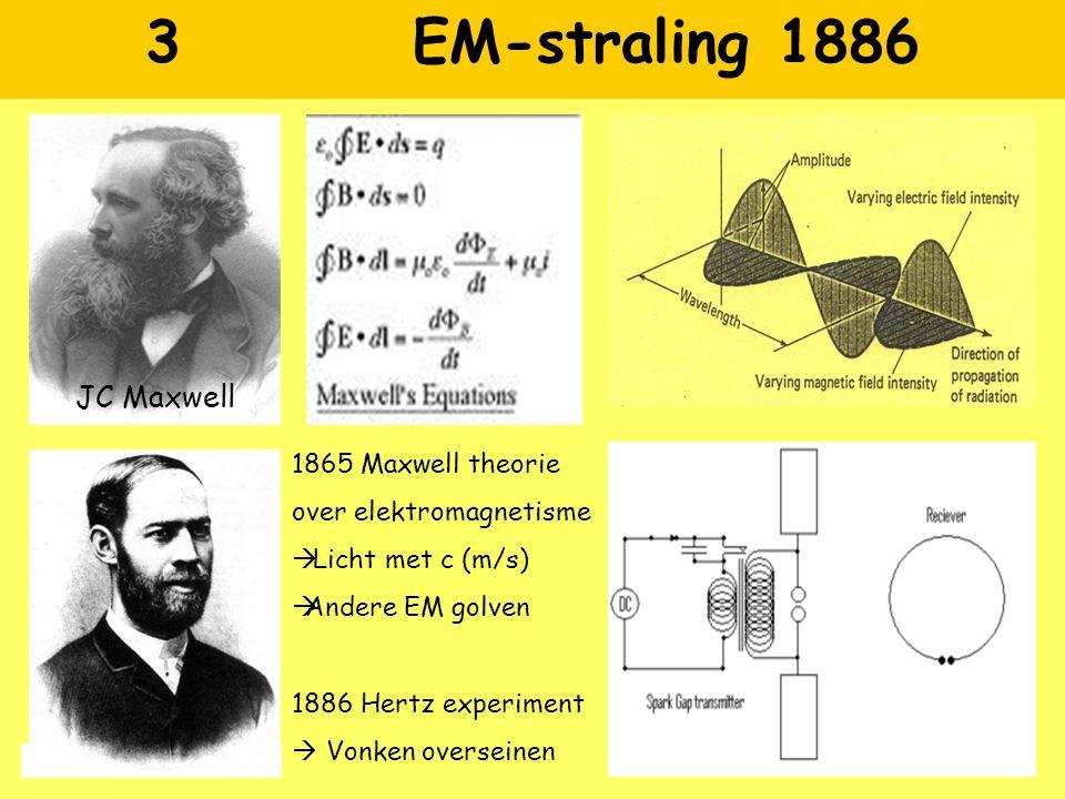 3 EM-straling 1886 JC Maxwell 1865 Maxwell theorie over elektromagnetisme  Licht met c (m/s)  Andere EM golven 1886 Hertz experiment  Vonken overse