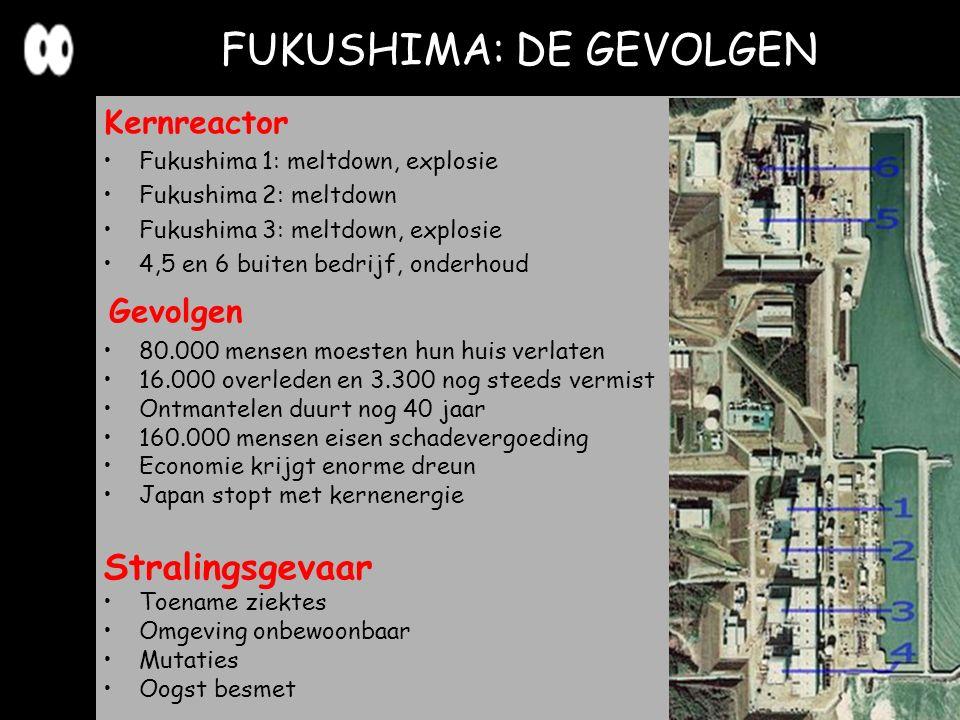 FUKUSHIMA: DE GEVOLGEN Fukushima 1: meltdown, explosie Fukushima 2: meltdown Fukushima 3: meltdown, explosie 4,5 en 6 buiten bedrijf, onderhoud Kernre
