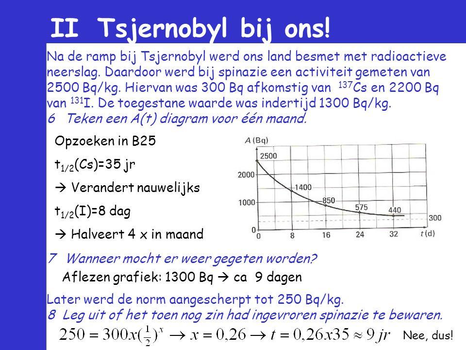 IITsjernobyl bij ons! Opzoeken in B25 t 1/2 (Cs)=35 jr  Verandert nauwelijks t 1/2 (I)=8 dag  Halveert 4 x in maand Aflezen grafiek: 1300 Bq  ca 9