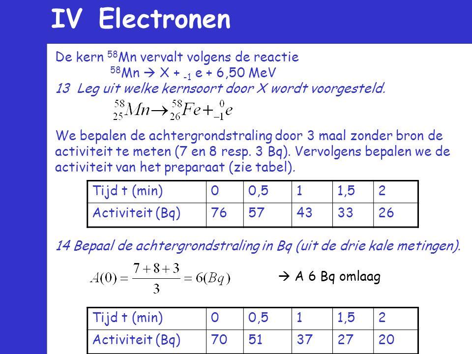 De kern 58 Mn vervalt volgens de reactie 58 Mn  X + -1 e + 6,50 MeV 13 Leg uit welke kernsoort door X wordt voorgesteld. We bepalen de achtergrondstr