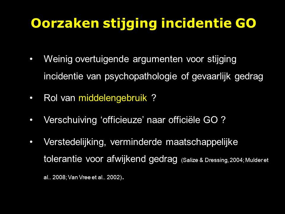 Weinig overtuigende argumenten voor stijging incidentie van psychopathologie of gevaarlijk gedrag Rol van middelengebruik .