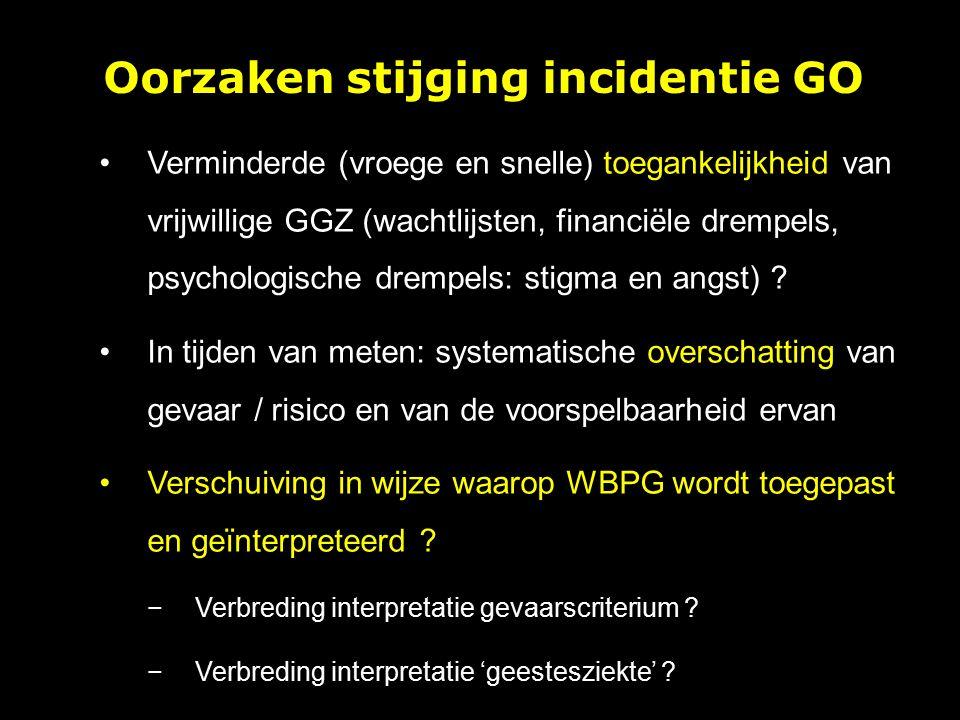 Verminderde (vroege en snelle) toegankelijkheid van vrijwillige GGZ (wachtlijsten, financiële drempels, psychologische drempels: stigma en angst) .