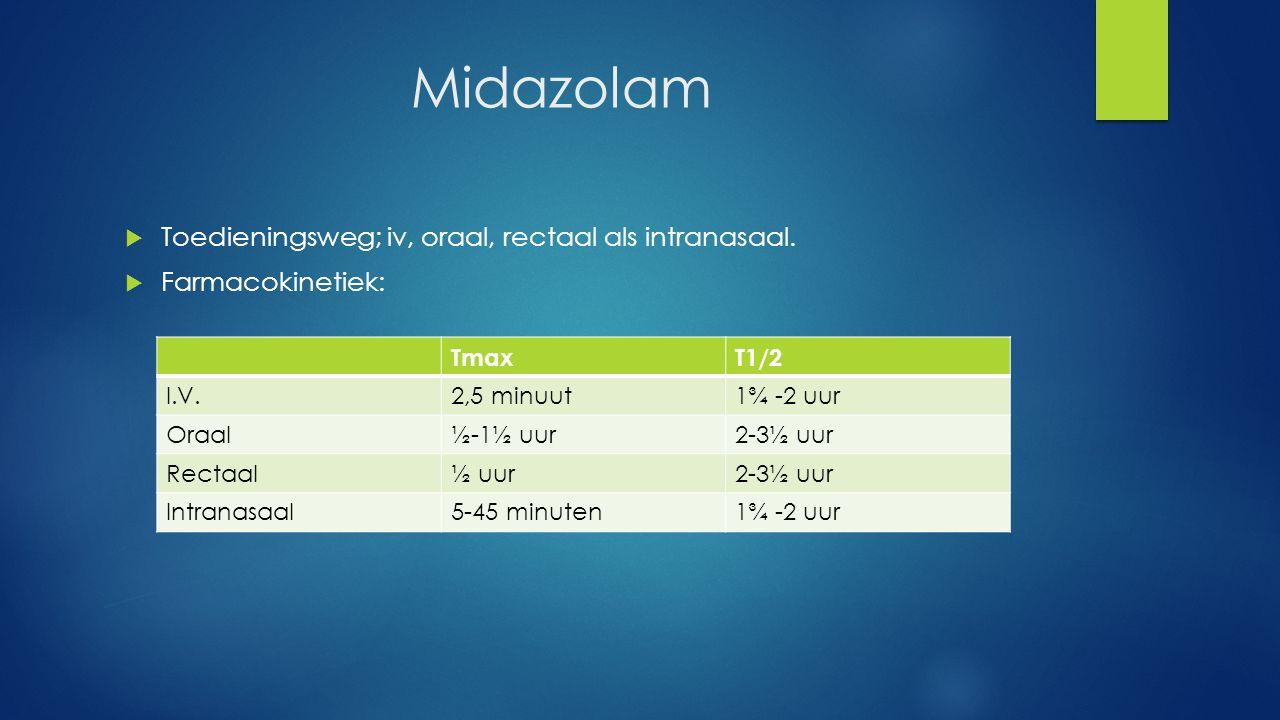 Midazolam  Toedieningsweg; iv, oraal, rectaal als intranasaal.  Farmacokinetiek: TmaxT1/2 I.V.2,5 minuut1¾ -2 uur Oraal½-1½ uur2-3½ uur Rectaal½ uur