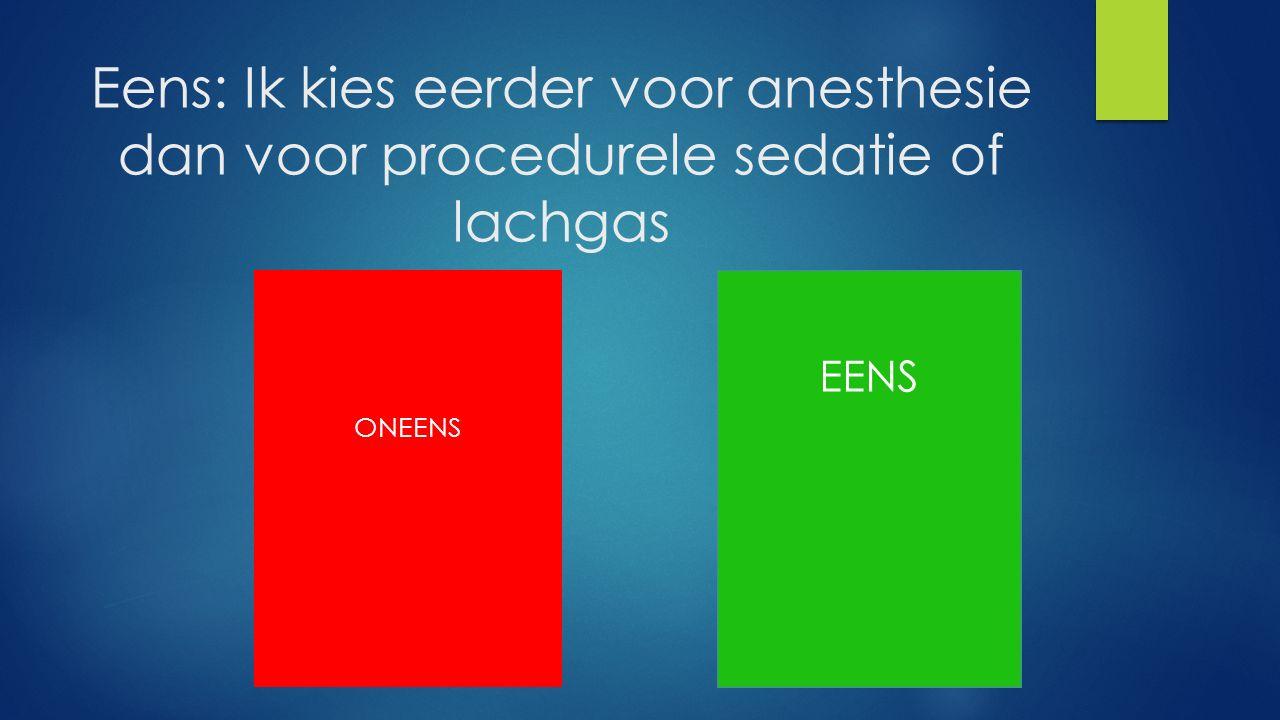 Eens: Ik kies eerder voor anesthesie dan voor procedurele sedatie of lachgas ONEENS EENS
