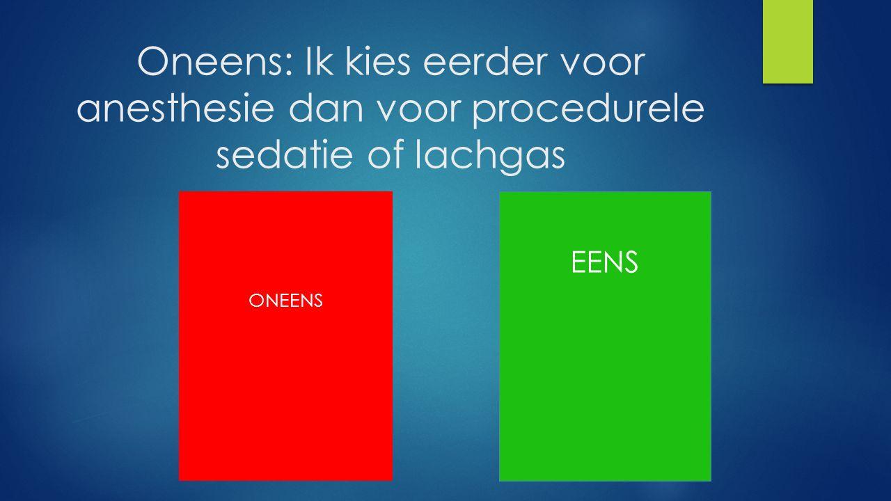 Oneens: Ik kies eerder voor anesthesie dan voor procedurele sedatie of lachgas ONEENS EENS